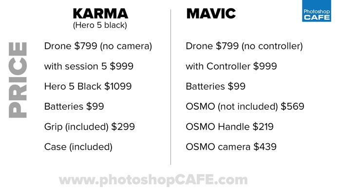 droneprices