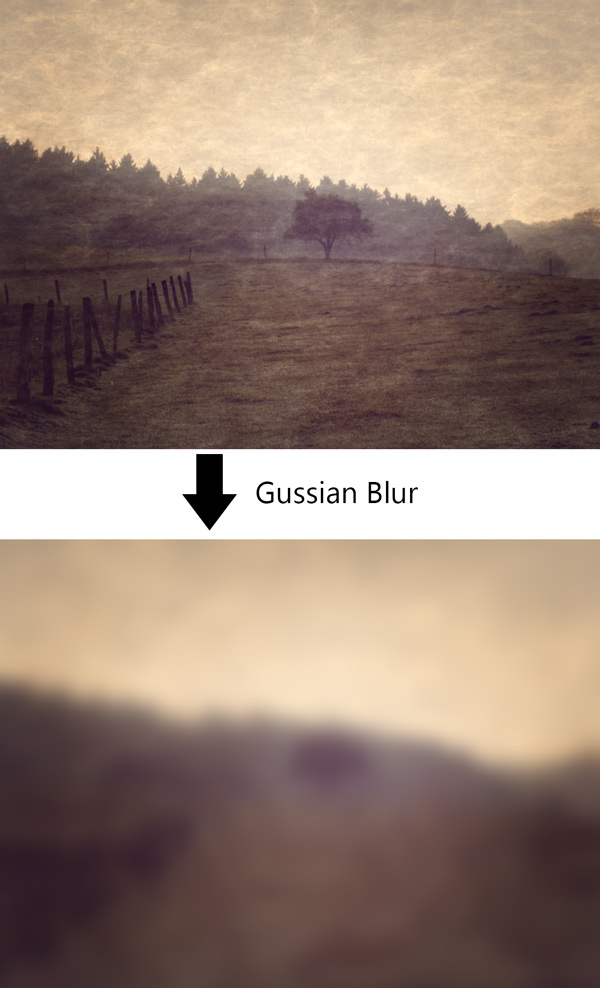 MANUAL_gaussian_blur
