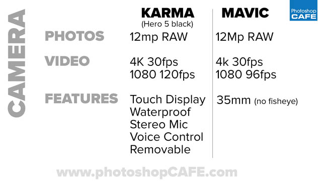 karma vs mavic compare06