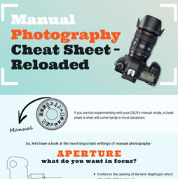 Camera Settings: Cheat Sheet infographic - PhotoshopCAFE