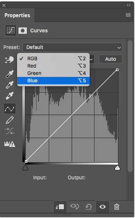 choosing a channel in the Curves dialog in photoshop
