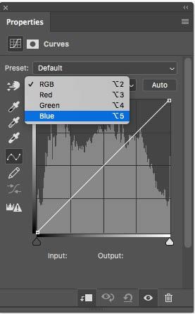 chọn một kênh trong hộp thoại Curves trong photoshop