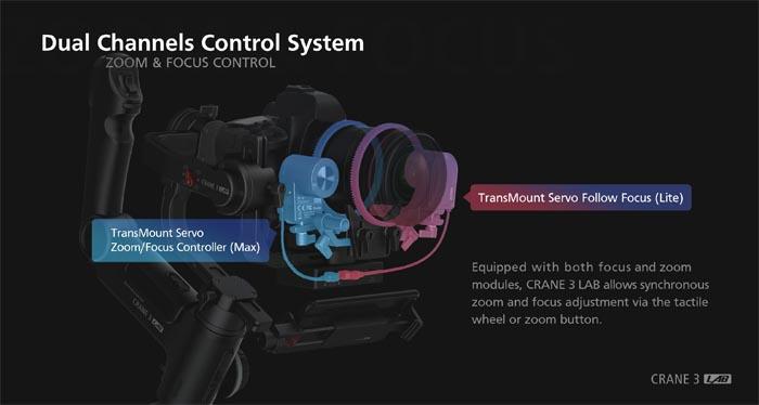 Focus control Crane 3