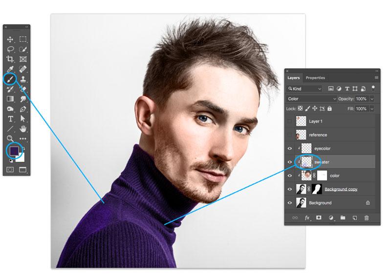 Ropa de color en Photoshop